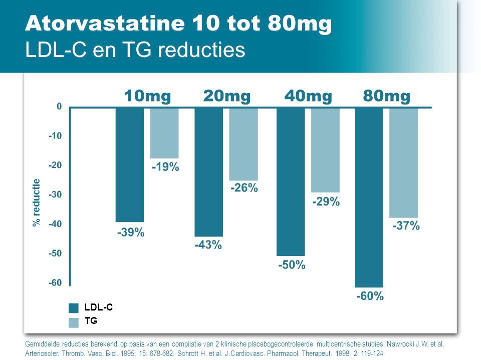 Atorvastatine 10 tot 80mg LDL-C en TG reducties % reductie LDL-C TG Gemiddelde reducties berekend op basis van een compilatie van 2 klinische placebog