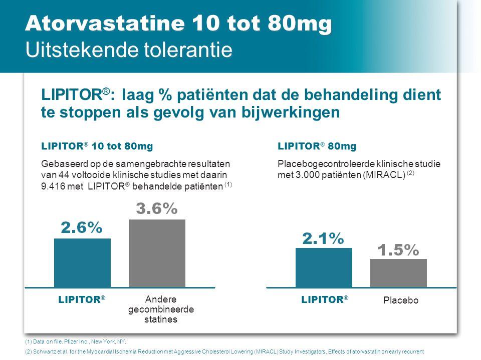 Atorvastatine 10 tot 80mg Uitstekende tolerantie LIPITOR ® : laag % patiënten dat de behandeling dient te stoppen als gevolg van bijwerkingen LIPITOR