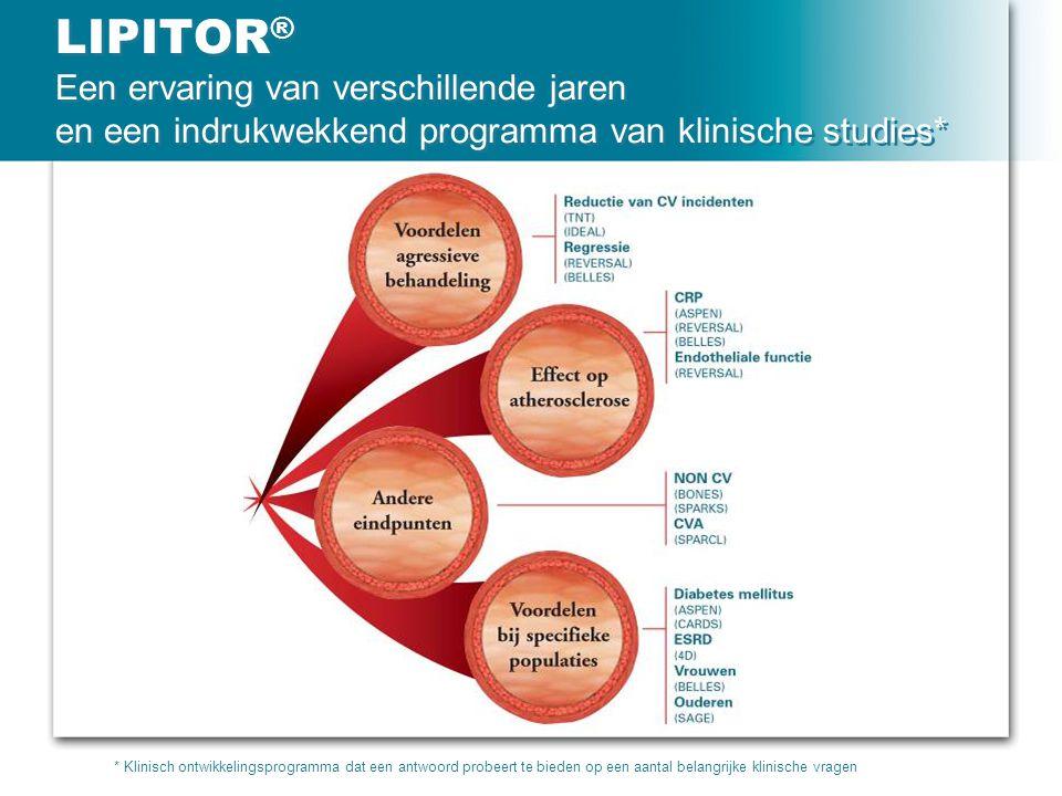LIPITOR ® Een ervaring van verschillende jaren en een indrukwekkend programma van klinische studies* * Klinisch ontwikkelingsprogramma dat een antwoor