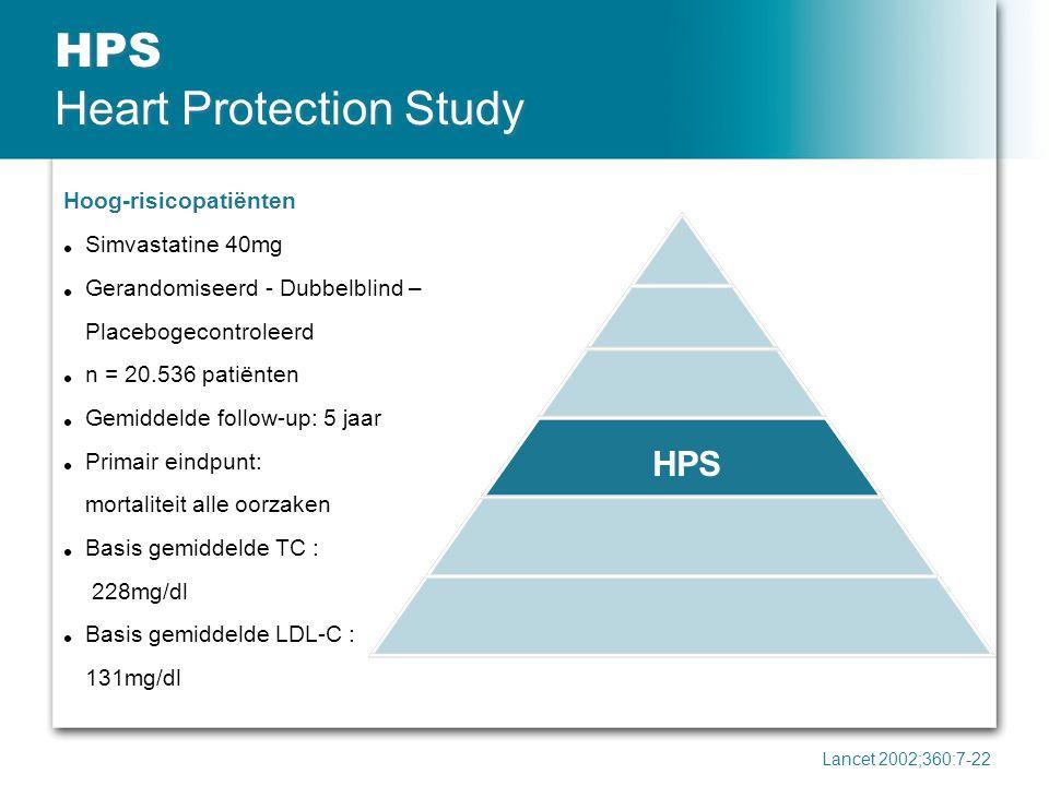 HPS Heart Protection Study HPS Hoog-risicopatiënten l Simvastatine 40mg l Gerandomiseerd - Dubbelblind – Placebogecontroleerd l n = 20.536 patiënten l