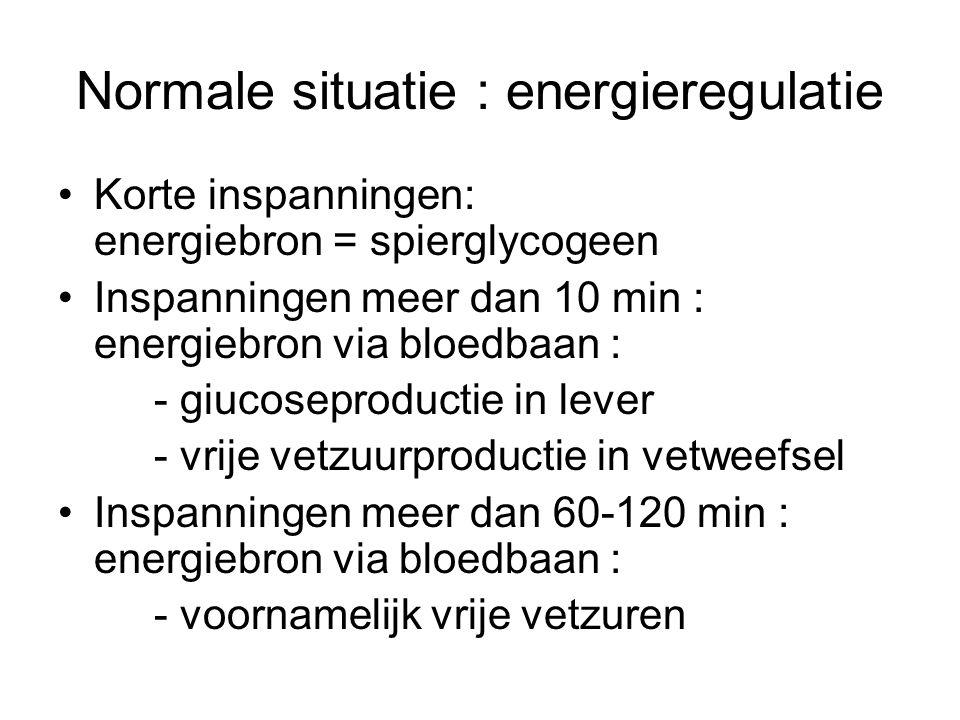 Normale situatie : energieregulatie Korte inspanningen: energiebron = spierglycogeen Inspanningen meer dan 10 min : energiebron via bloedbaan : - giuc