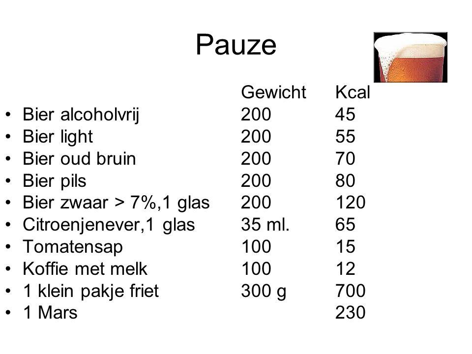Pauze Gewicht Kcal Bier alcoholvrij20045 Bier light20055 Bier oud bruin20070 Bier pils20080 Bier zwaar > 7%,1 glas200 120 Citroenjenever,1 glas 35 ml.