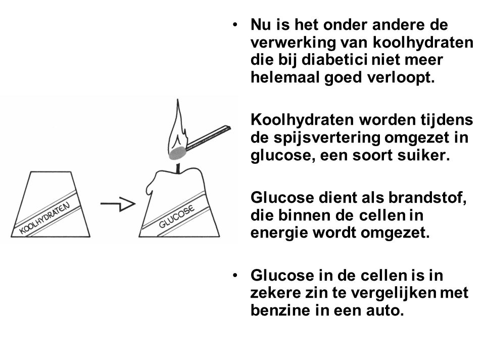 Glucose kan niet zo maar op eigen kracht de cellen binnenkomen Glucose wordt, net als de andere (verwerkte) voedingsstoffen, door het bloed naar de cellen gebracht.