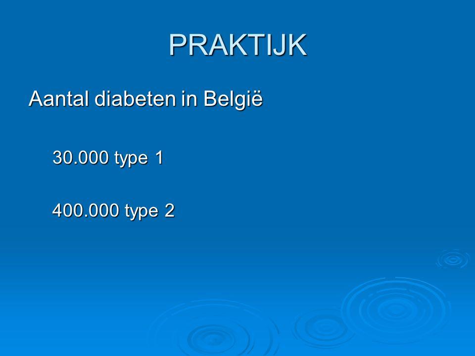 PRAKTIJK Aantal diabeten in België 30.000 type 1 400.000 type 2