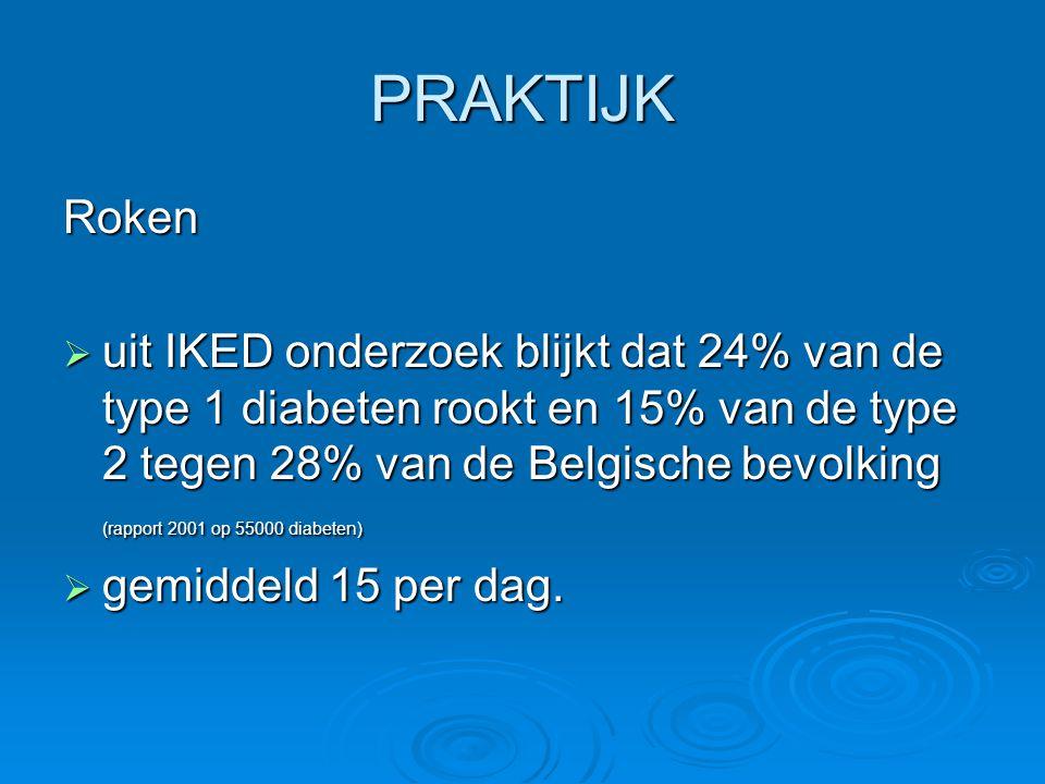 PRAKTIJK Roken  uit IKED onderzoek blijkt dat 24% van de type 1 diabeten rookt en 15% van de type 2 tegen 28% van de Belgische bevolking (rapport 200