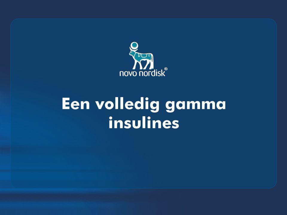 Snelwerkende insuline - analoog insuline aspart oplossing NovoRapid ® 024681012141618202224 start van de werking: 10 à 20 min maximaal effect: 1 à 3 uur werkingsduur: 3 à 5 uur