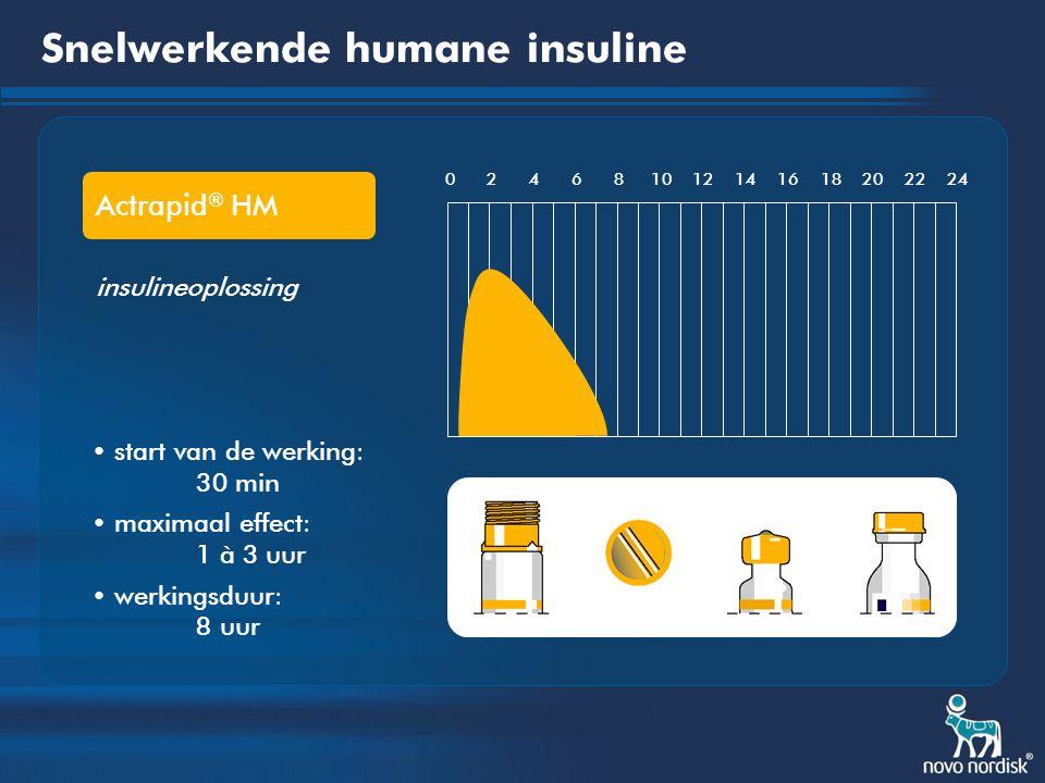 Intermediair werkende humane insuline 024681012141618202224 Insulatard ® HM isofane insuline start van de werking: 1 ½ uur maximaal effect: 4 à 12 uur werkingsduur: 24 uur