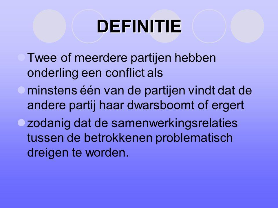DEFINITIE Twee of meerdere partijen hebben onderling een conflict als minstens één van de partijen vindt dat de andere partij haar dwarsboomt of erger