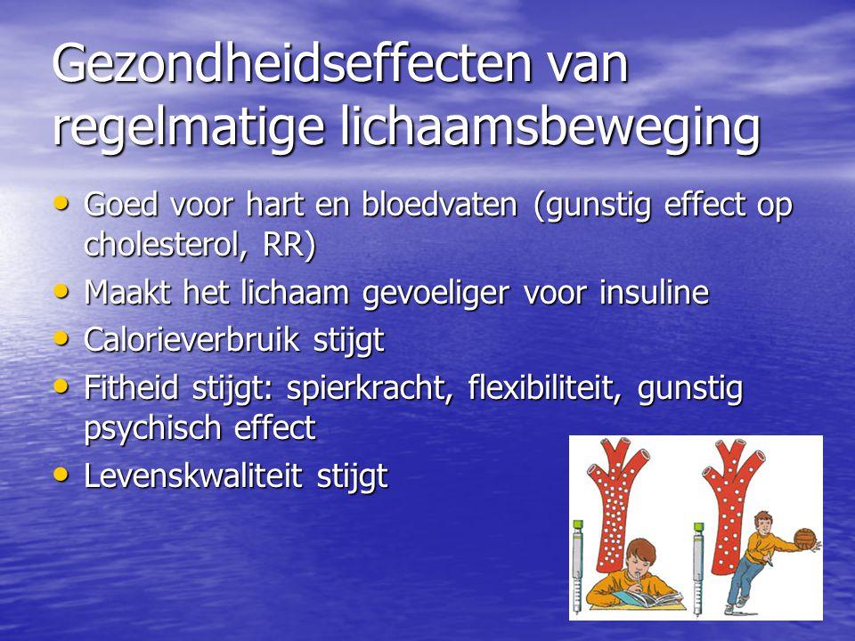 Gezondheidseffecten van regelmatige lichaamsbeweging Goed voor hart en bloedvaten (gunstig effect op cholesterol, RR) Goed voor hart en bloedvaten (gu