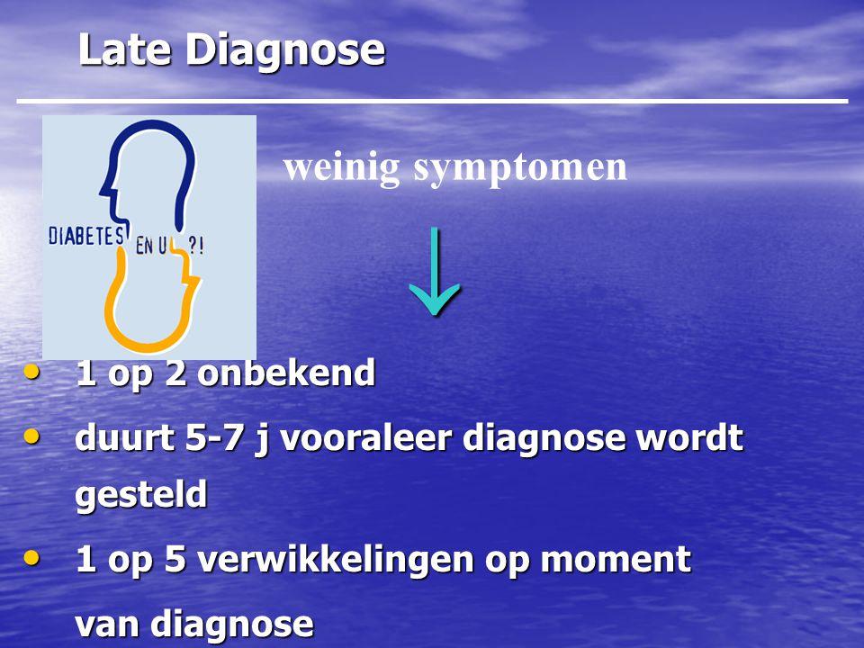  1 op 2 onbekend 1 op 2 onbekend duurt 5-7 j vooraleer diagnose wordt gesteld duurt 5-7 j vooraleer diagnose wordt gesteld 1 op 5 verwikkelingen op m