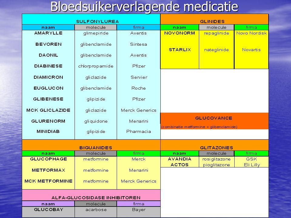 Bloedsuikerverlagende medicatie