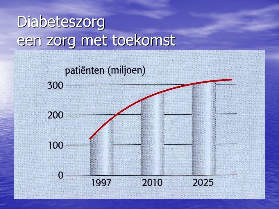Adapted from Zimmet P et al.Diabet Med. 2003;20:693-702.