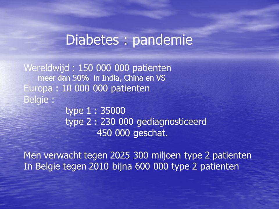 Hemoglobine A1C Uit de UKPDS en de DCCT werd duidelijk dat een lage A1C bereikt kan worden door een intensieve behandeling van de diabetes.