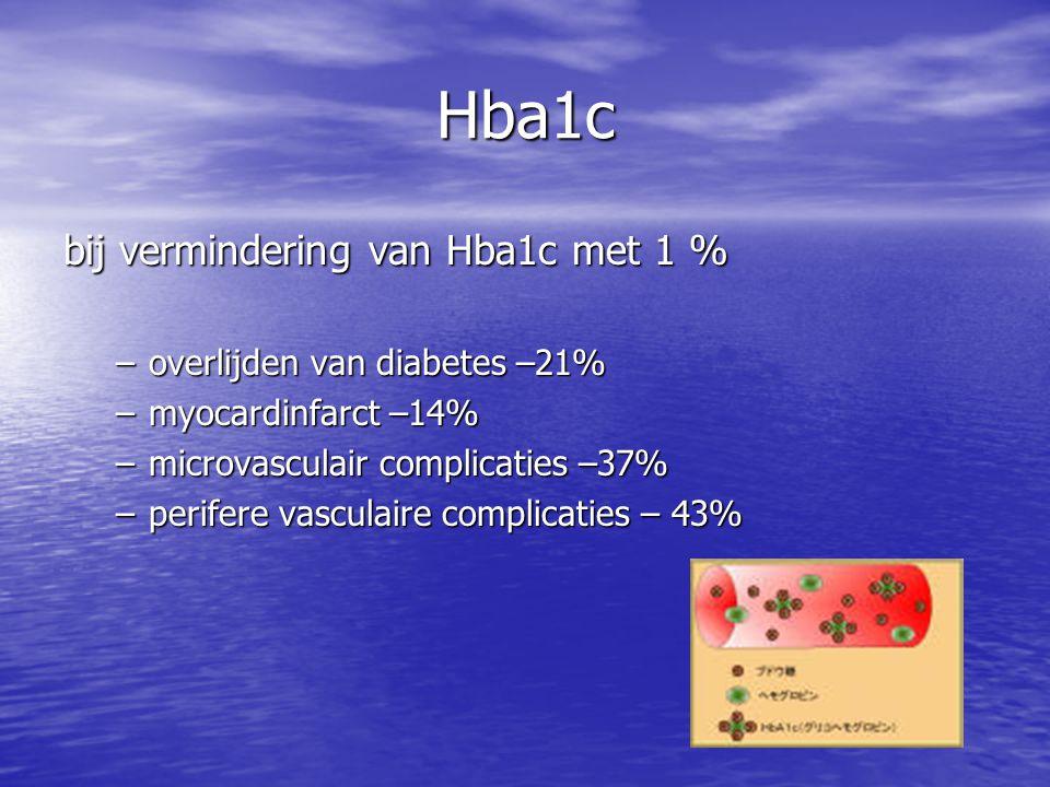 Hba1c bij vermindering van Hba1c met 1 % –overlijden van diabetes –21% –myocardinfarct –14% –microvasculair complicaties –37% –perifere vasculaire com