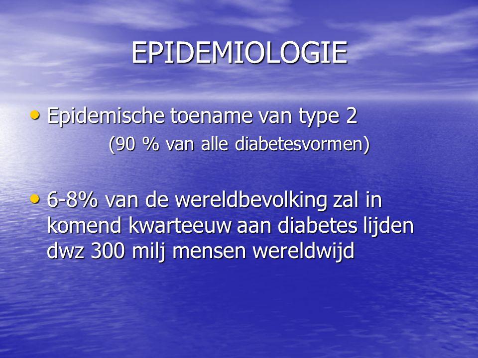 BELGISCHE SITUATIE Belgische situatie 4-6% van de bevolking (0.5 milj diabeten) 10% kans dat je tijdens je leven diabetes krijgt 1 op 20 (type 2) weten het niet Oorzaken van de toename Veroudering van de bevolking levensstijl: obesitas stijgt, lichaamsbeweging daalt Vroegere diagnose