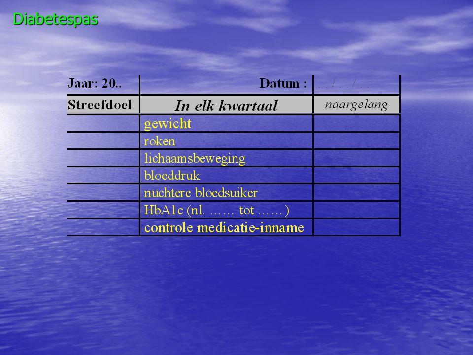 Diabetespas