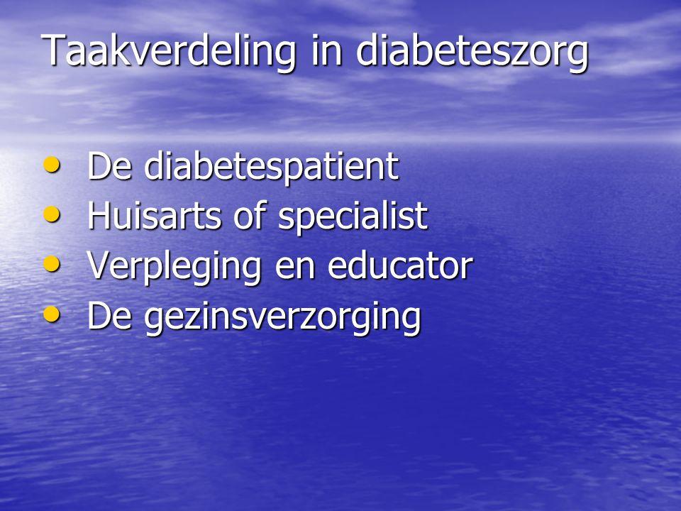 Taakverdeling in diabeteszorg De diabetespatient De diabetespatient Huisarts of specialist Huisarts of specialist Verpleging en educator Verpleging en