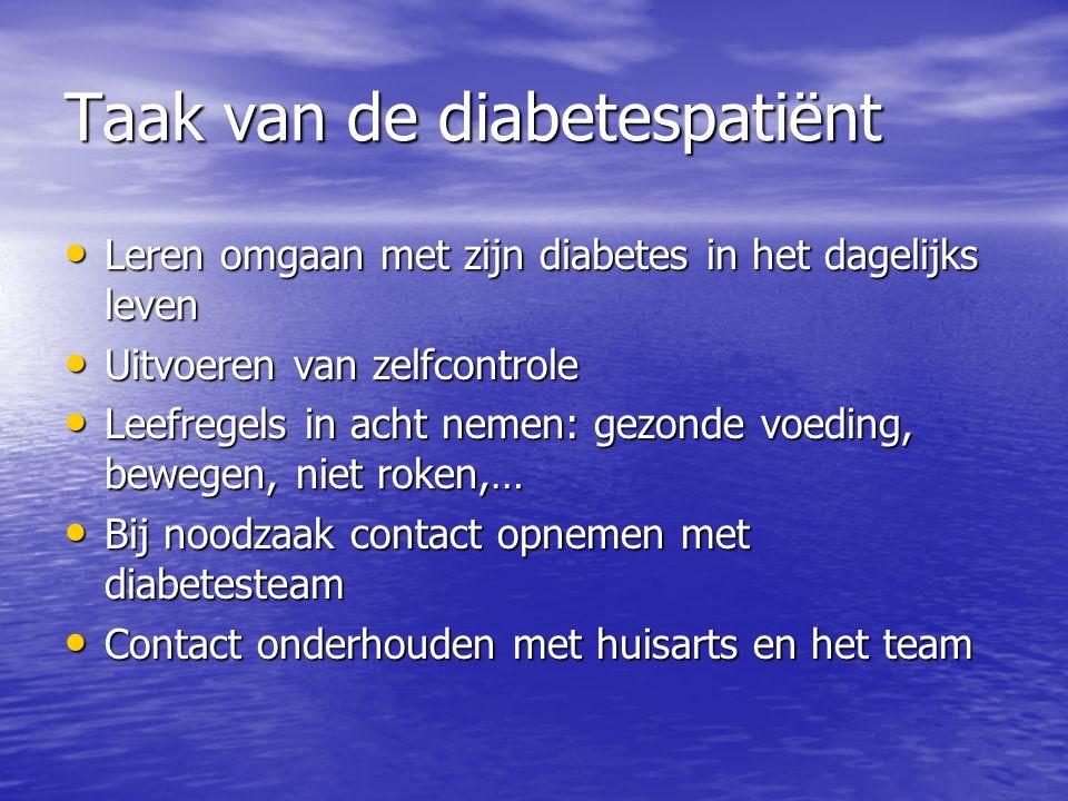 Taak van de diabetespatiënt Leren omgaan met zijn diabetes in het dagelijks leven Leren omgaan met zijn diabetes in het dagelijks leven Uitvoeren van