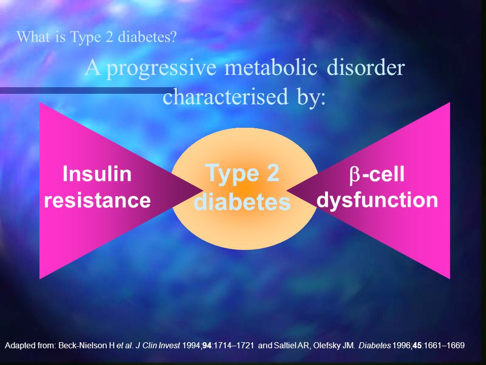 Insulin resistance  -cell dysfunction Type 2 diabetes Adapted from: Beck-Nielson H et al. J Clin Invest 1994;94:1714–1721 and Saltiel AR, Olefsky JM.