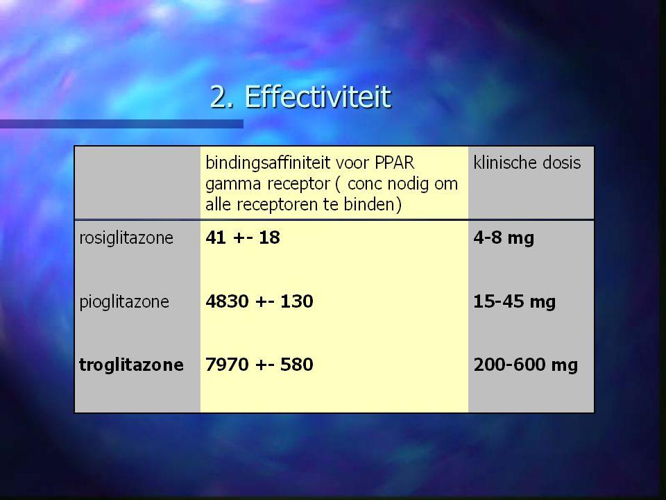 2. Effectiviteit