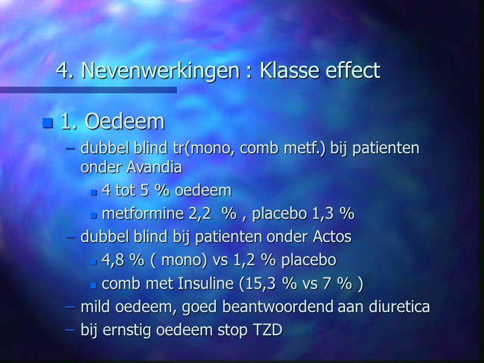 4. Nevenwerkingen : Klasse effect n 1. Oedeem –dubbel blind tr(mono, comb metf.) bij patienten onder Avandia n 4 tot 5 % oedeem n metformine 2,2 %, pl