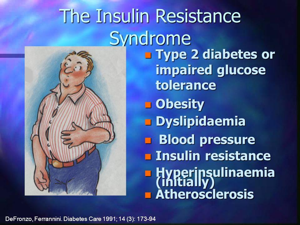 The Insulin Resistance Syndrome n Type 2 diabetes or impaired glucose tolerance n Obesity n Dyslipidaemia  Blood pressure  Blood pressure n Insuli
