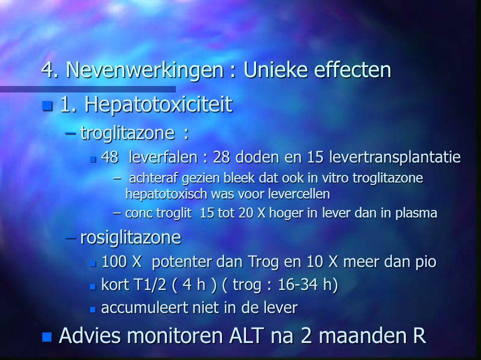 4. Nevenwerkingen : Unieke effecten n 1. Hepatotoxiciteit –troglitazone : n 48 leverfalen : 28 doden en 15 levertransplantatie – achteraf gezien bleek