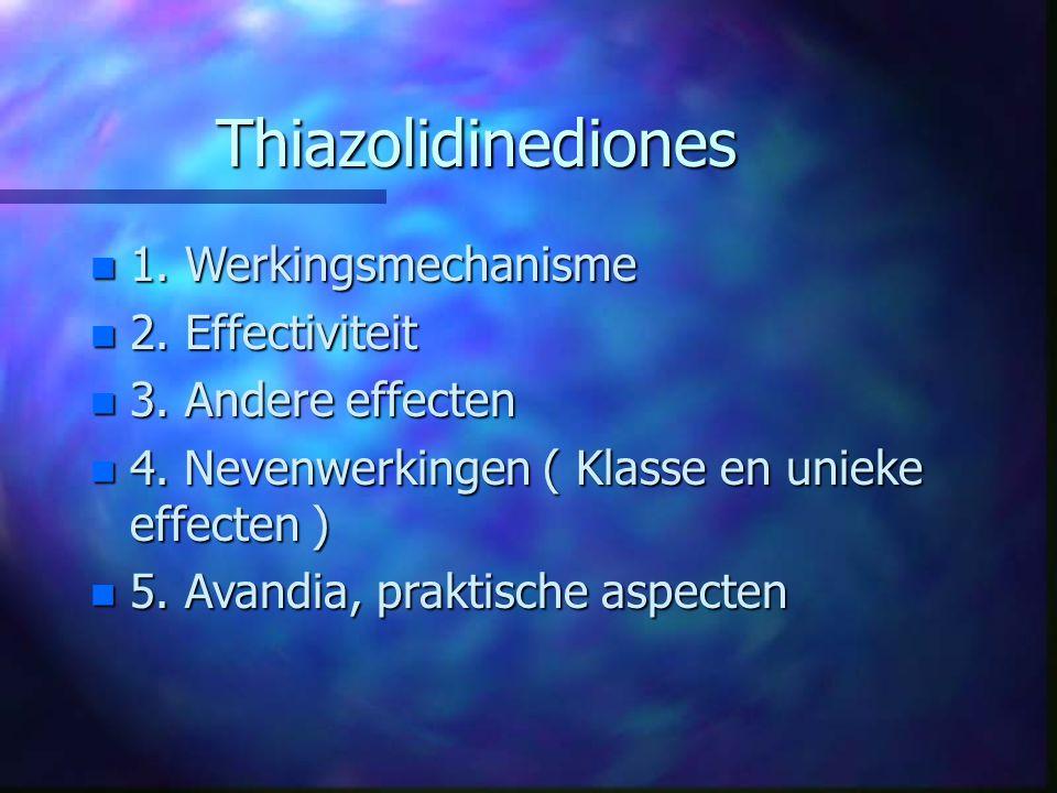 Thiazolidinediones n 1. Werkingsmechanisme n 2. Effectiviteit n 3. Andere effecten n 4. Nevenwerkingen ( Klasse en unieke effecten ) n 5. Avandia, pra