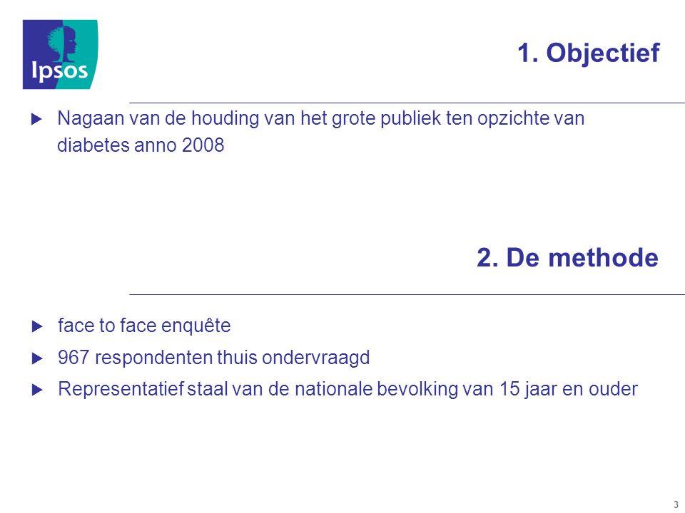 3 1.Objectief  Nagaan van de houding van het grote publiek ten opzichte van diabetes anno 2008 2.