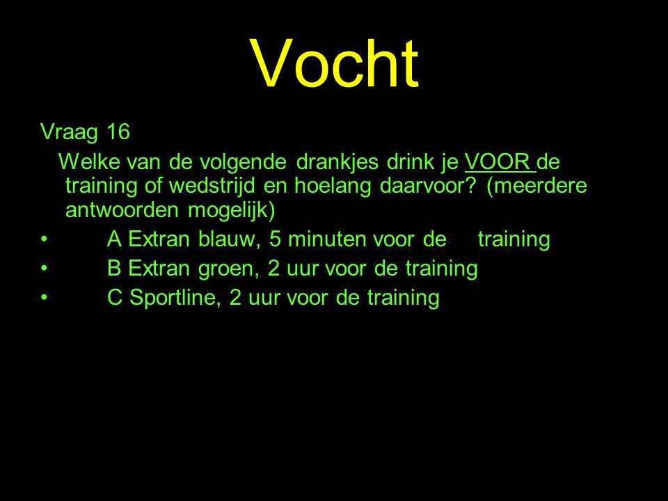 Vocht Vraag 16 Welke van de volgende drankjes drink je VOOR de training of wedstrijd en hoelang daarvoor.