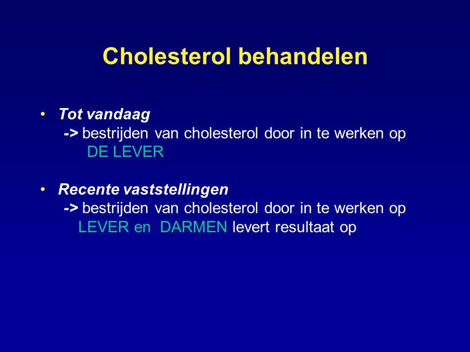 Cholesterol behandelen Tot vandaag -> bestrijden van cholesterol door in te werken op DE LEVER Recente vaststellingen -> bestrijden van cholesterol door in te werken op LEVER en DARMEN levert resultaat op