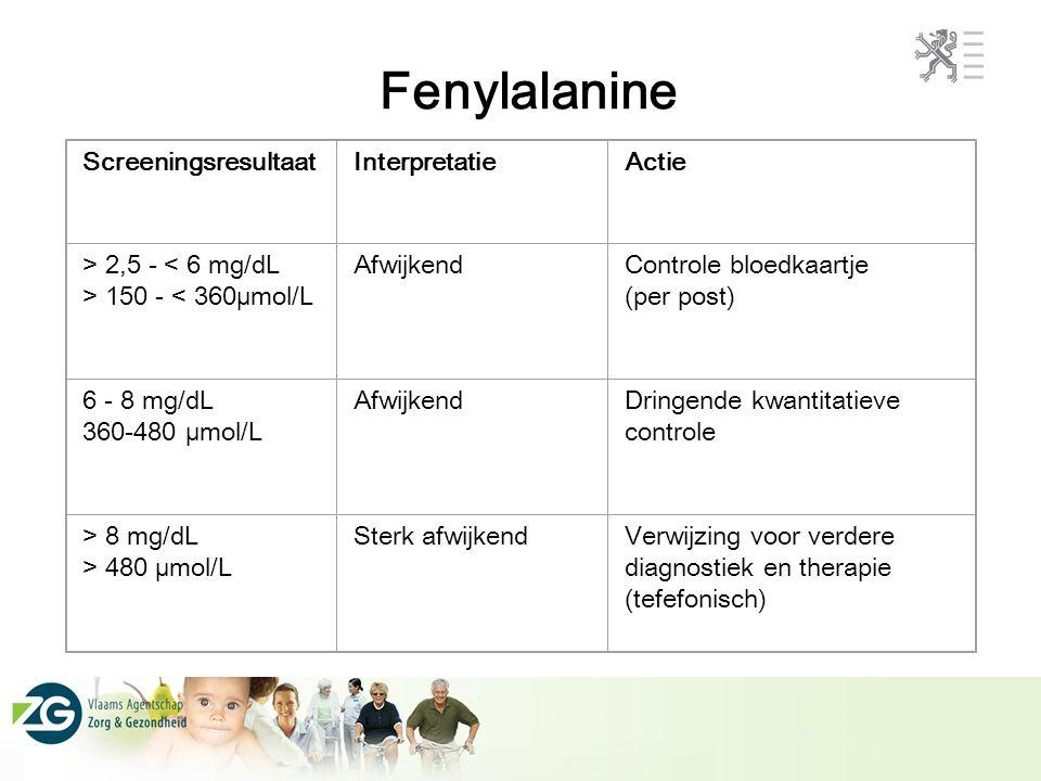 Fenylalanine ScreeningsresultaatInterpretatieActie > 2,5 - < 6 mg/dL > 150 - < 360µmol/L AfwijkendControle bloedkaartje (per post) 6 - 8 mg/dL 360-480