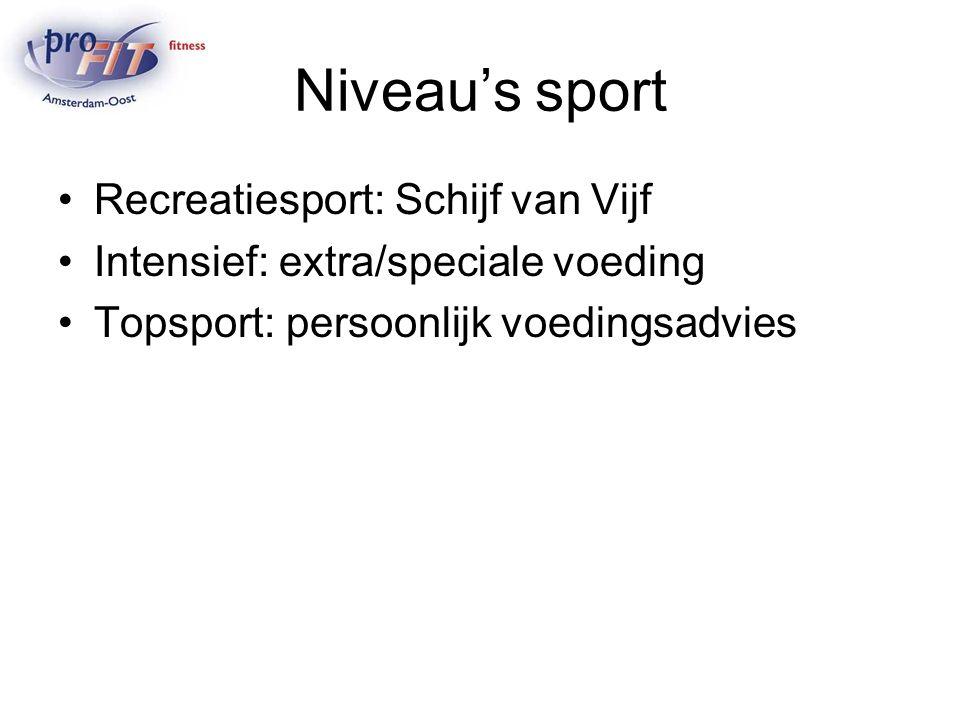 Niveau's sport Recreatiesport: Schijf van Vijf Intensief: extra/speciale voeding Topsport: persoonlijk voedingsadvies
