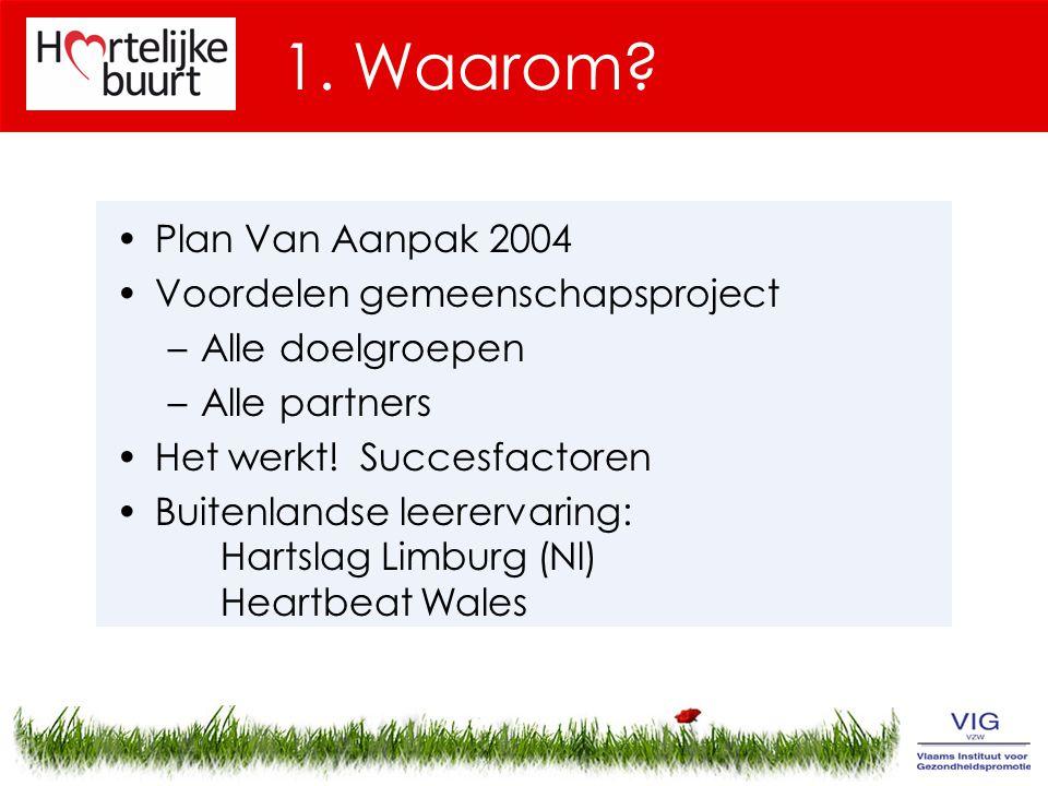 Plan Van Aanpak 2004 Voordelen gemeenschapsproject –Alle doelgroepen –Alle partners Het werkt.