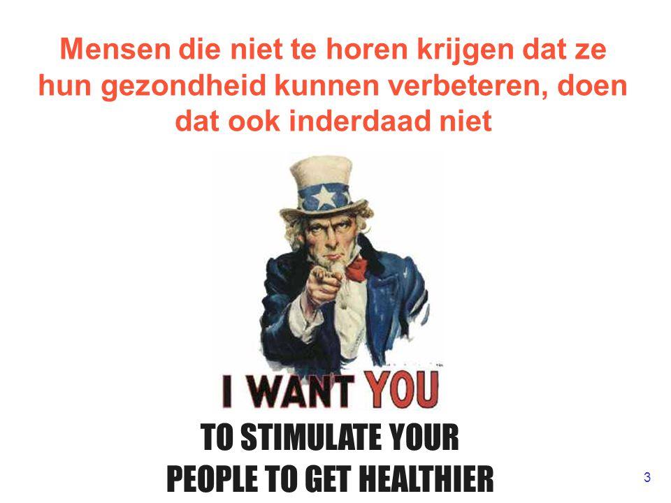 14 Mgt als Rolmodel De Uitdaging Gezond Managementteam: BMI < 25 Niet Roken Gezond Dieet Beweeggedrag Motivator !.