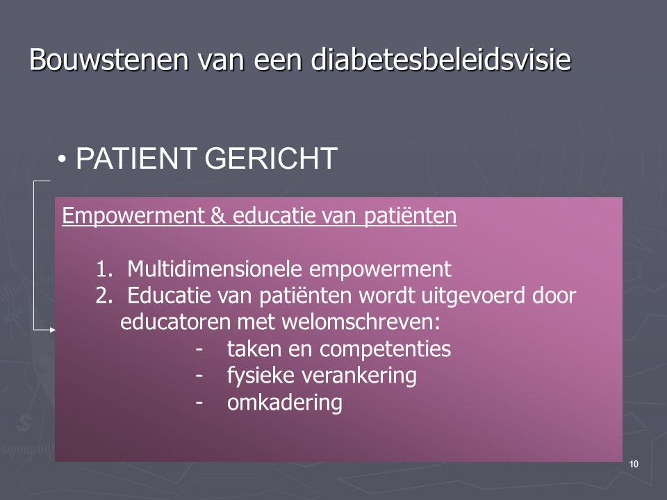 10 Bouwstenen van een diabetesbeleidsvisie PATIENT GERICHT Empowerment & educatie van patiënten 1.