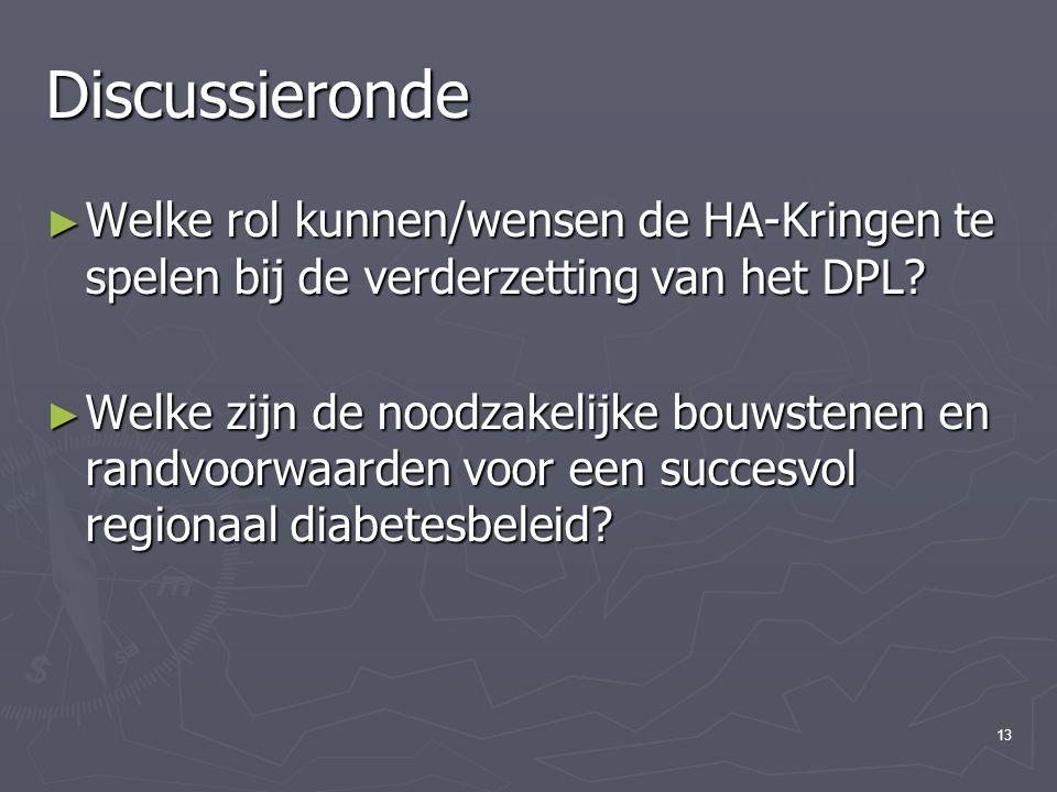 13 Discussieronde ► Welke rol kunnen/wensen de HA-Kringen te spelen bij de verderzetting van het DPL.