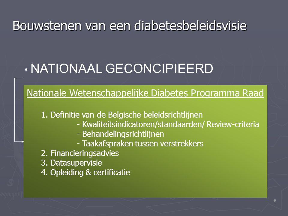 7 Bouwstenen van een diabetesbeleidsvisie REGIONAAL GEIMPLEMENTEERD Regionaal gestructureerde diabeteszorg 1.Regio-specifieke vertaling van nationale aanbevelingen inzake de organisatie van zorg 2.Structurele integratie en samenwerking met 2e en 3e lijn