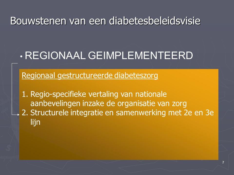 8 Bouwstenen van een diabetesbeleidsvisie MULTIDISCIPLINAIR GECOORDINEERD Multidisciplinair management van zorg 1.