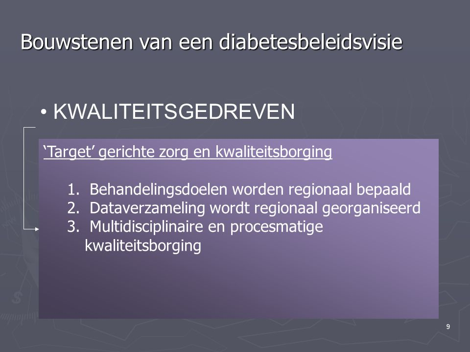 9 Bouwstenen van een diabetesbeleidsvisie KWALITEITSGEDREVEN 'Target' gerichte zorg en kwaliteitsborging 1.