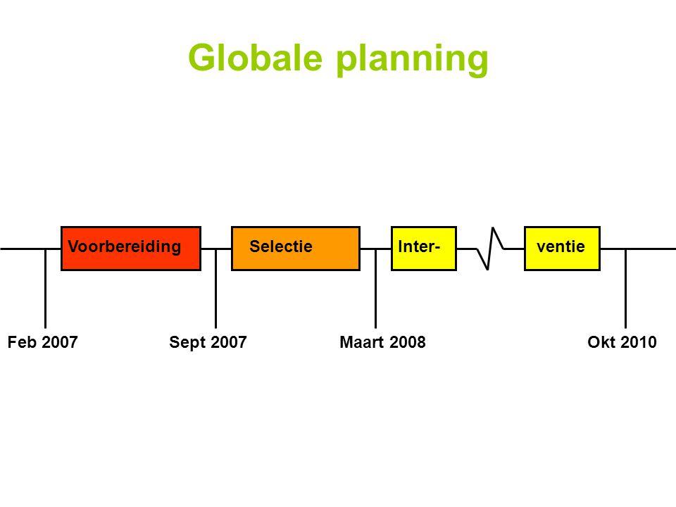 Globale planning VoorbereidingSelectieInter-ventie Feb 2007Sept 2007Maart 2008Okt 2010