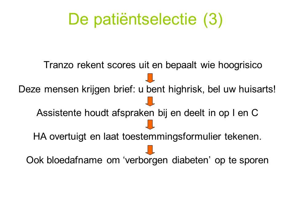 De patiëntselectie (3) Tranzo rekent scores uit en bepaalt wie hoogrisico Deze mensen krijgen brief: u bent highrisk, bel uw huisarts! Assistente houd