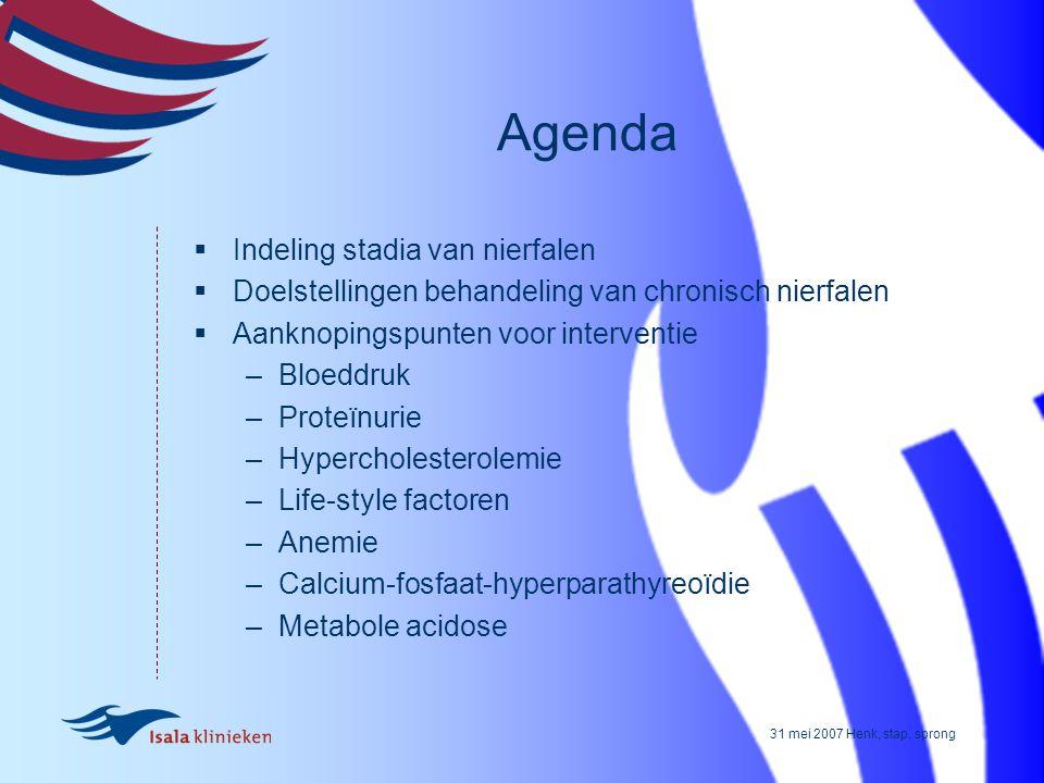 31 mei 2007 Henk, stap, sprong Agenda  Indeling stadia van nierfalen  Doelstellingen behandeling van chronisch nierfalen  Aanknopingspunten voor in