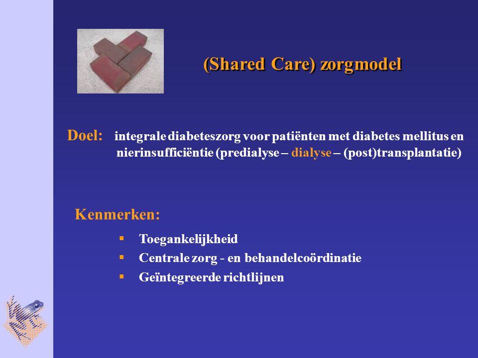 (Shared Care) zorgmodel Doel: integrale diabeteszorg voor patiënten met diabetes mellitus en nierinsufficiëntie (predialyse – dialyse – (post)transplantatie) Kenmerken:  Toegankelijkheid  Centrale zorg - en behandelcoördinatie  Geïntegreerde richtlijnen