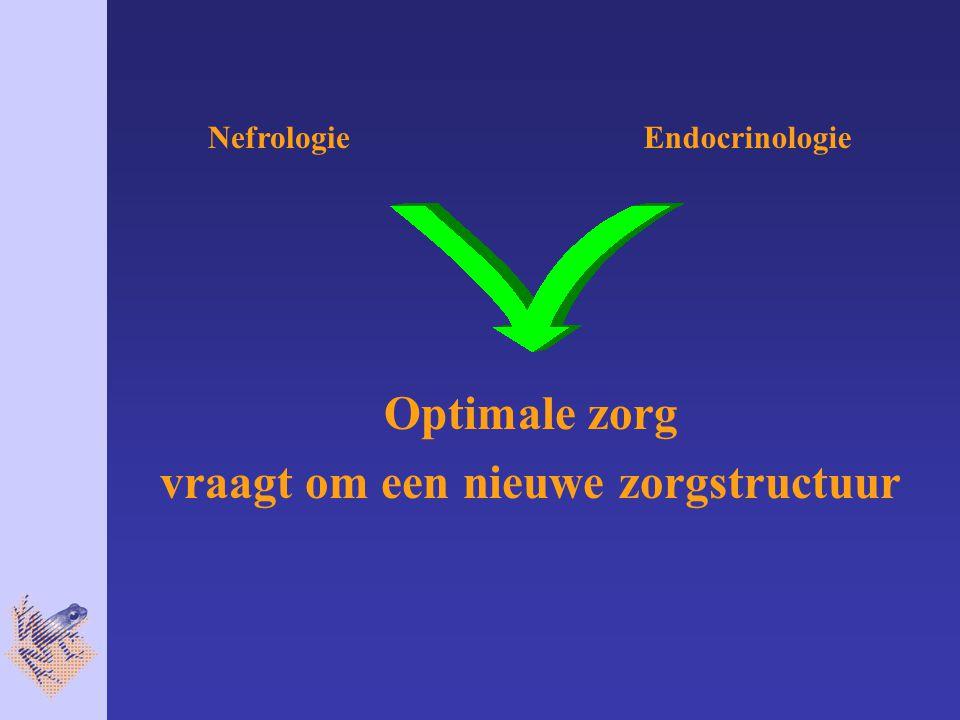 NefrologieEndocrinologie Optimale zorg vraagt om een nieuwe zorgstructuur