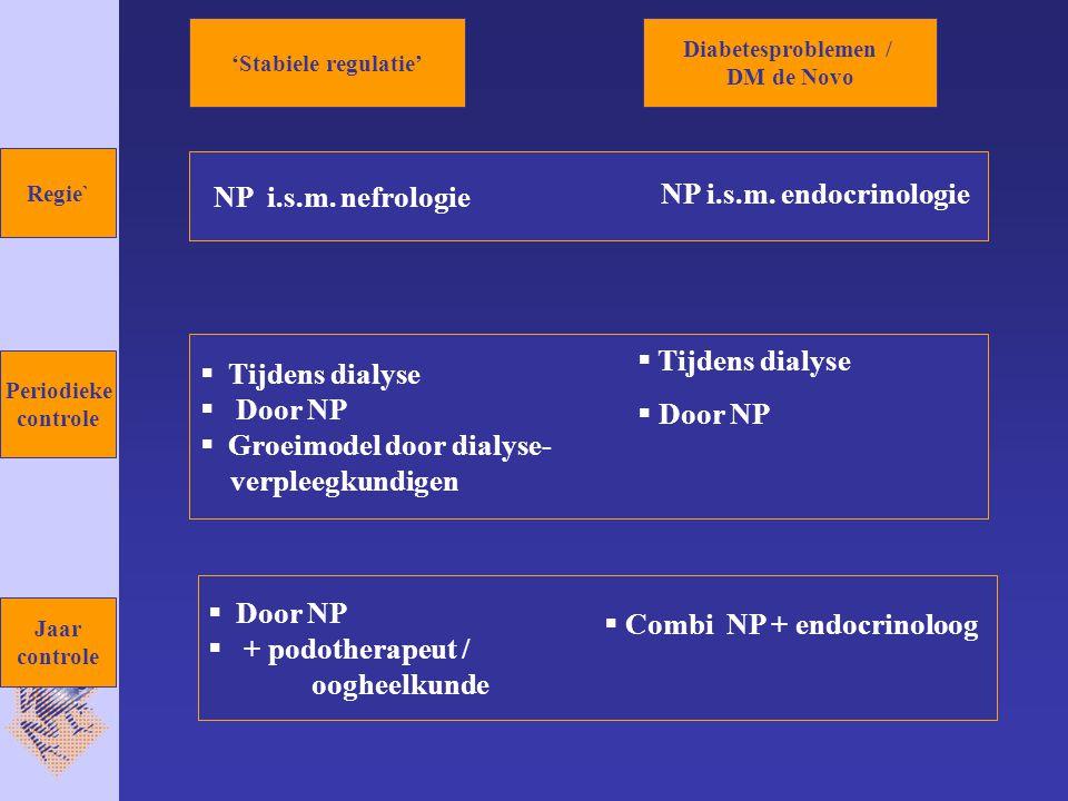  Door NP  + podotherapeut / oogheelkunde  Combi NP + endocrinoloog 'Stabiele regulatie' Diabetesproblemen / DM de Novo Periodieke controle Regie` Jaar controle NP i.s.m.