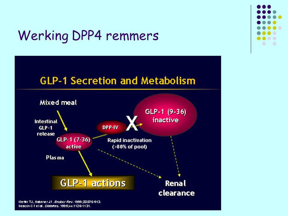 Werking GLP 1 GLP-1 is een boodschapperhormoon uit de darm dat gesecerneerd wordt bij een maaltijd Verhoogde de productie van insuline Remt de activiteit van glucagon Beschermd bètacel (verminderde sterfte en meer aanmaak) Vertraagde maagontlediging Verlaagde eetlust Werkt alleen bij glucose in de darm (on demand)