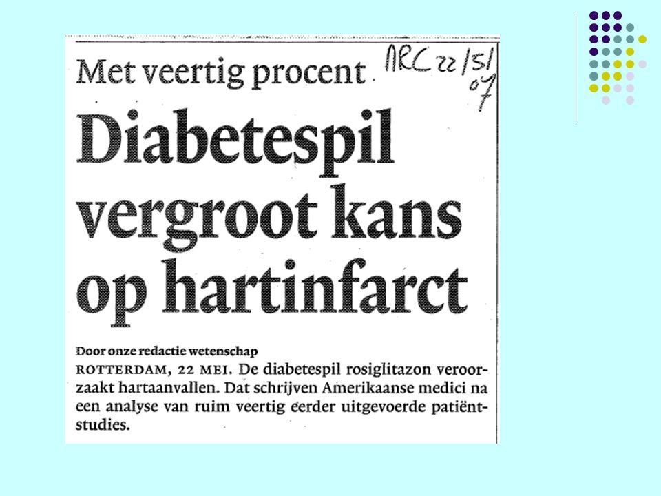 Diabetesprotocol ZEL Stap 2 b BMI > 27 bij gewichtstoename op SU, bijwerkingen metformine of contra-indicatie voor pioglitazon voeg sitagliptine toe aan metformine of vervang metformine door sitagliptine.