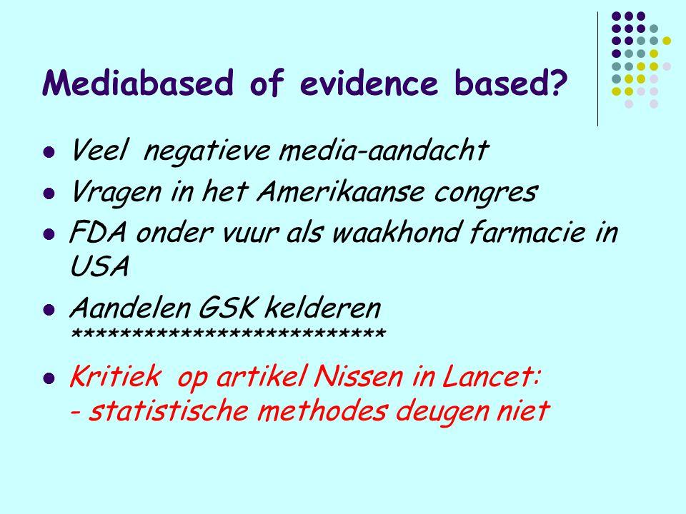 Mediabased of evidence based.