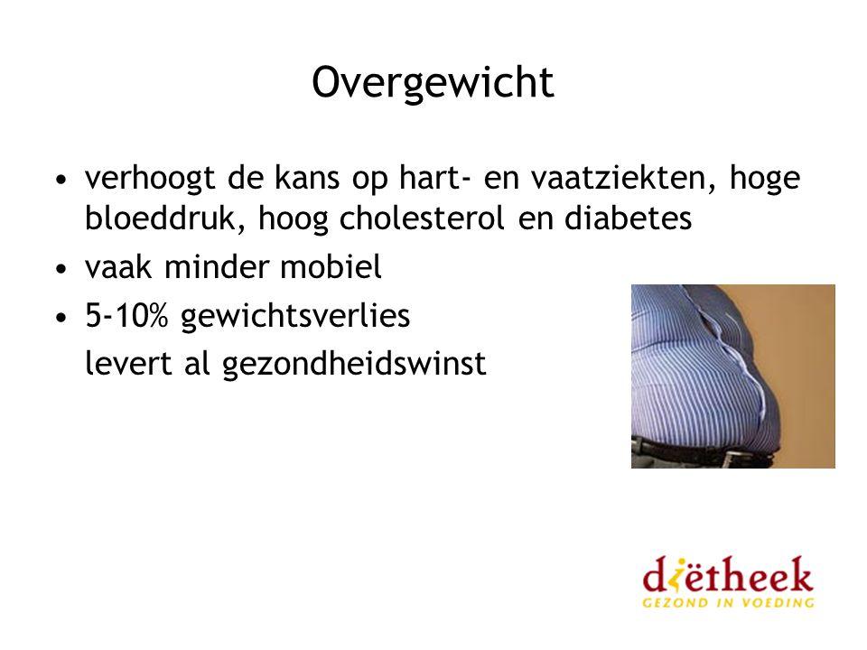 Overgewicht verhoogt de kans op hart- en vaatziekten, hoge bloeddruk, hoog cholesterol en diabetes vaak minder mobiel 5-10% gewichtsverlies levert al